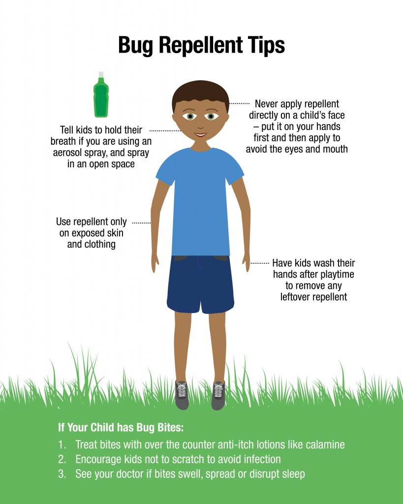Bug Repellent Infographic