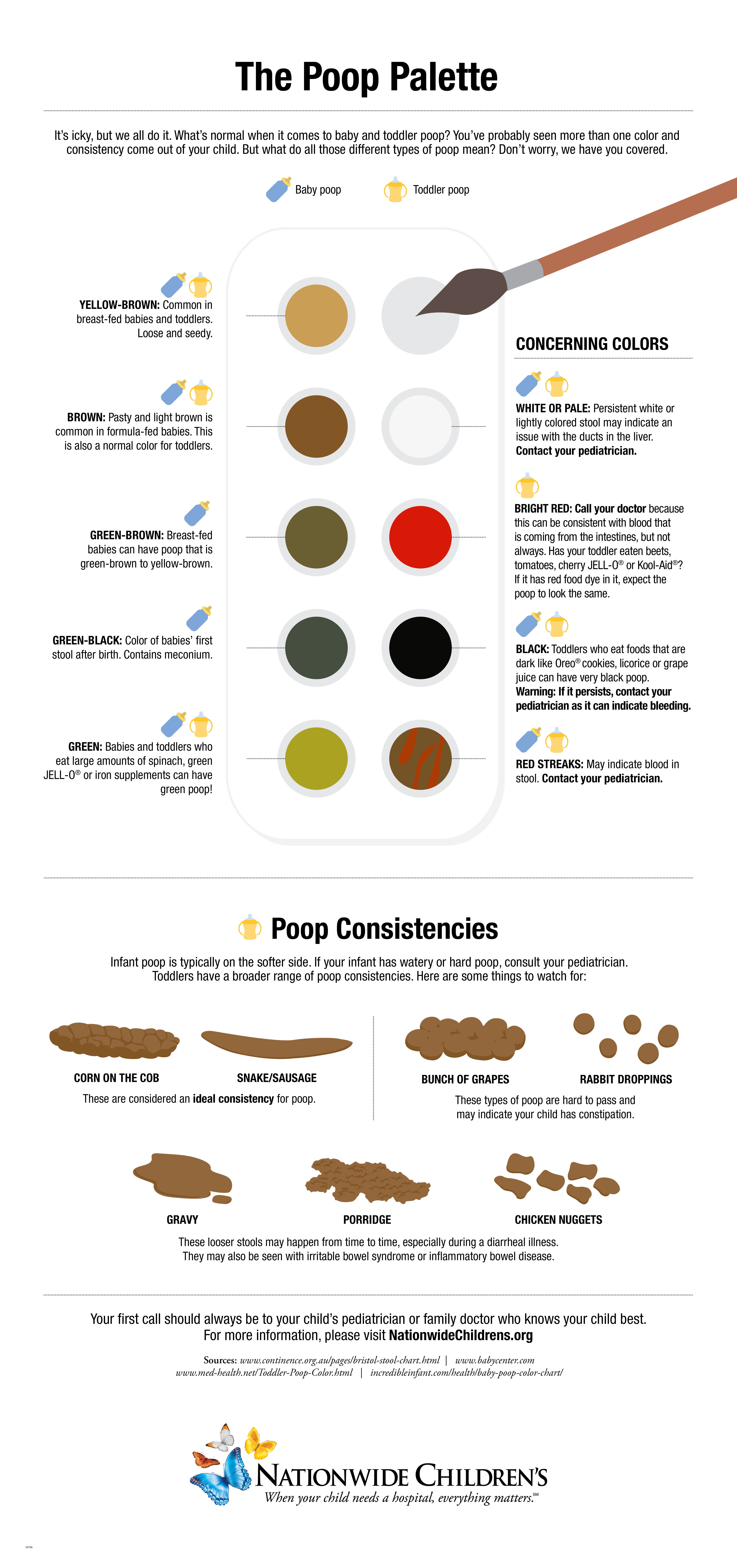 The Poop Palette: What Do All of Those Colors Mean?