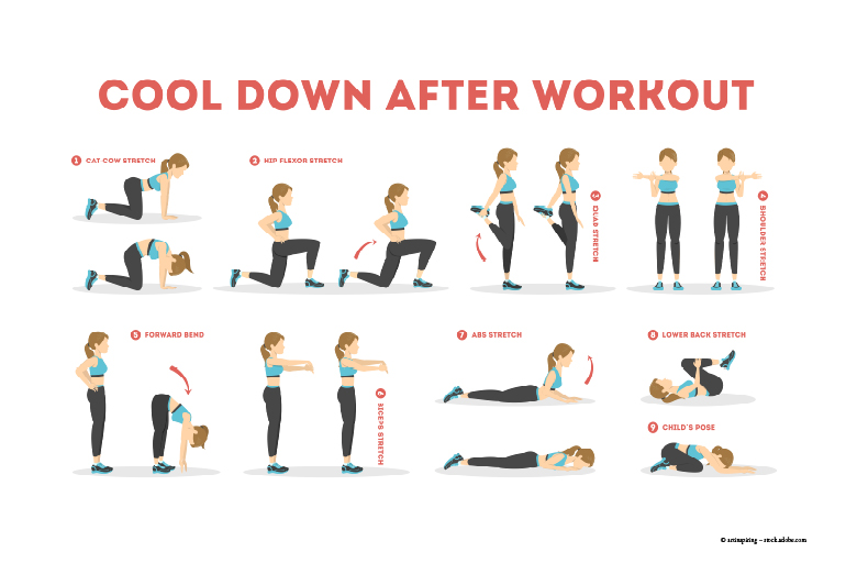 Cool down after workout chart