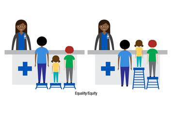 graphic depicting health equity amongst the pediatric population