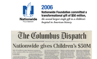 Our History: Nationwide Donates $50 million