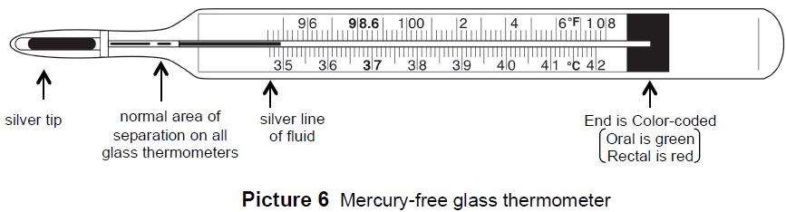 Most accurate temperature anus valuable