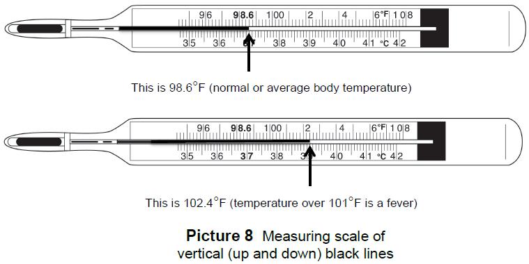 Most accurate temperature anus