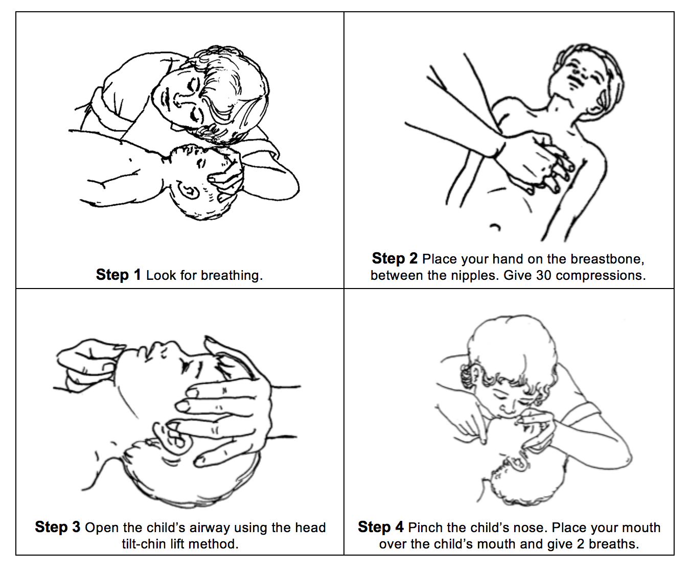steps to performing cpr