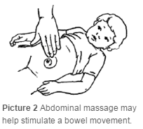Rubbing the child's stomach in a circular motion.