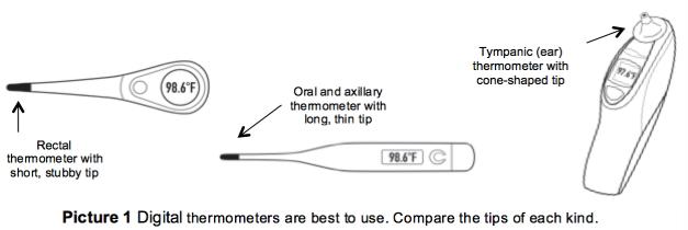 Underarm Temperature Chart Erkalnathandedecker