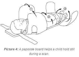 A Papoose so a child can hold still during a scan
