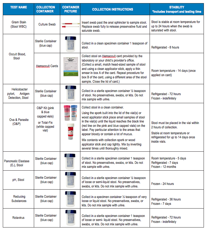 Stool Collection Guidelines | Nationwide Children's Hospital