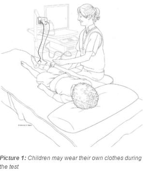 Childrens swallow study
