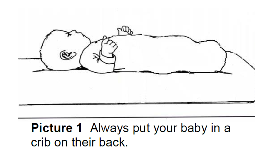 Always place your baby in bed on his back