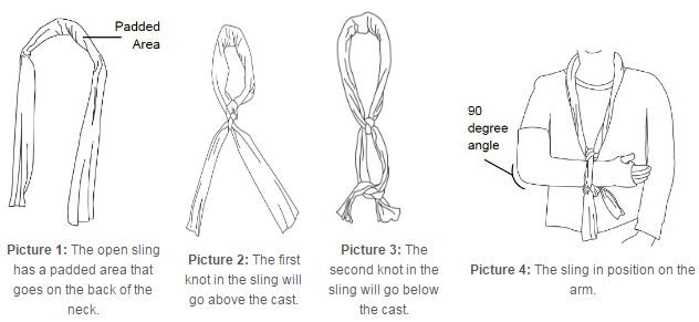 How to Put on a Sling