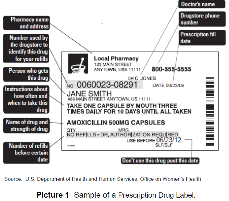 Sample of prescription drug label