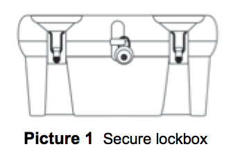 secure lock box