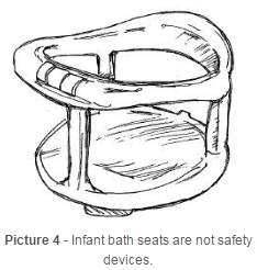 Infant bath seats are not safety devices