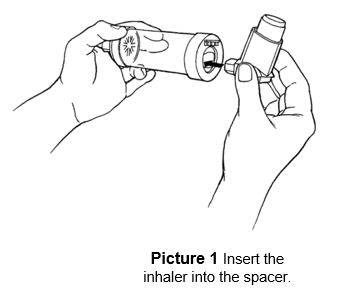 How to insert the inhaler into the spacer