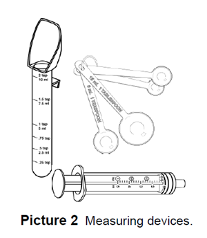 Approved Measuring devices for Medicine