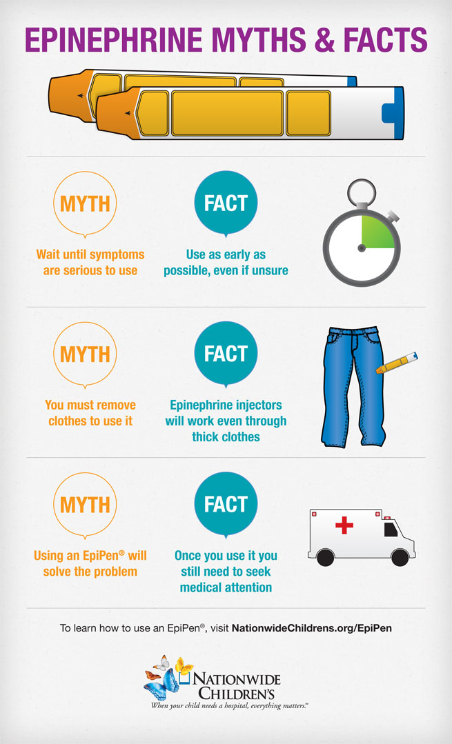 epipen myths and facts
