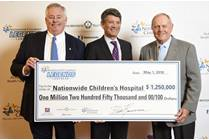 Legends Luncheon presented by Nationwide shines a bright light on Nicklaus Children's Health Care Foundation and Nationwide Children's Hospital alliance