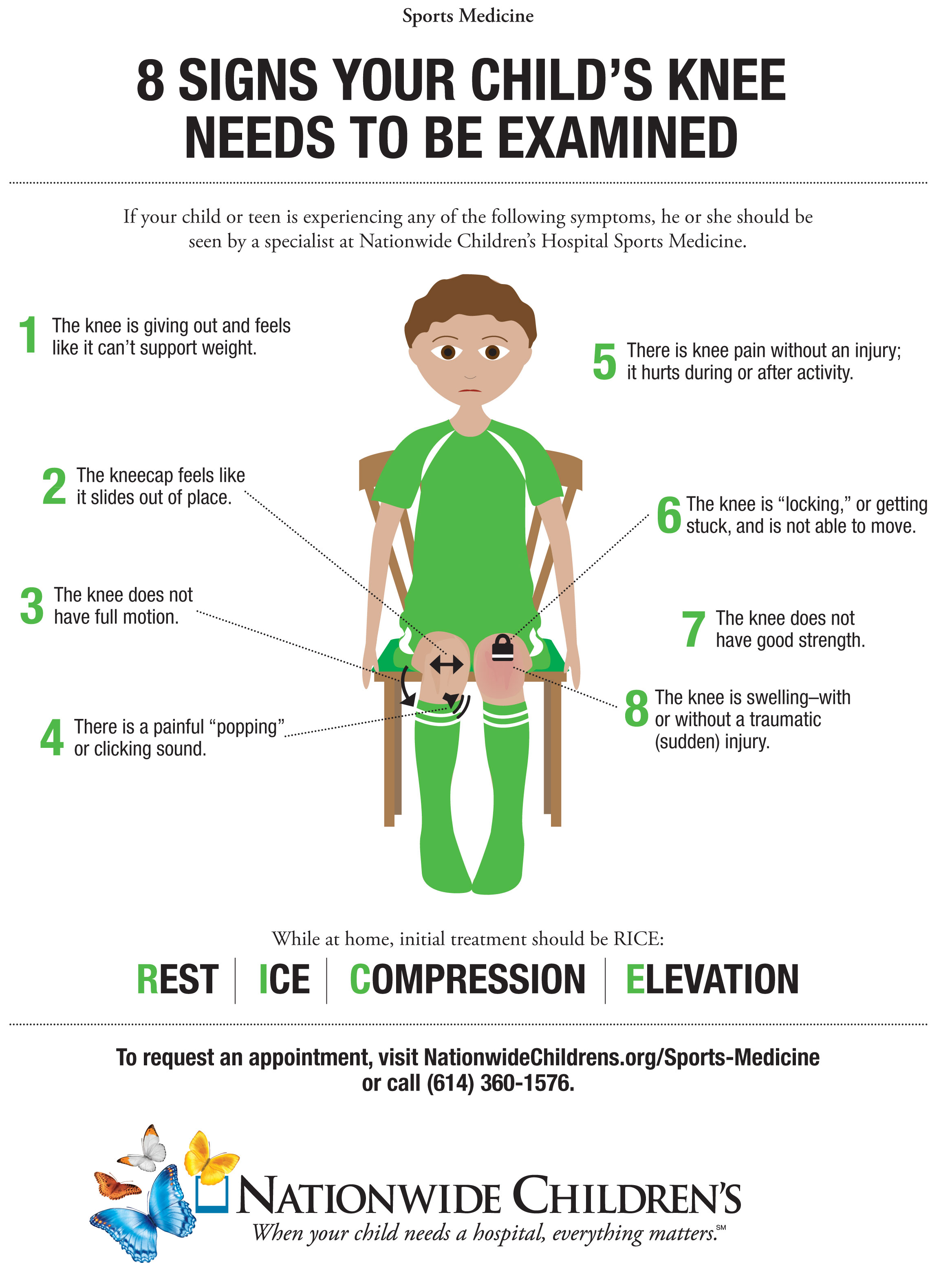 sports med knee infographic